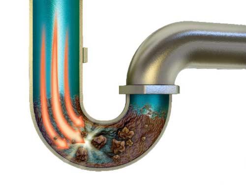 làm sạch đường ống