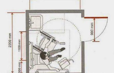 Kích thước nhà vệ sinh tiêu chuẩn